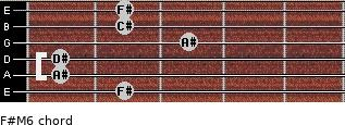 F#M6 for guitar on frets 2, 1, 1, 3, 2, 2