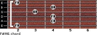 F#M6 for guitar on frets 2, 4, 4, 3, 4, 2