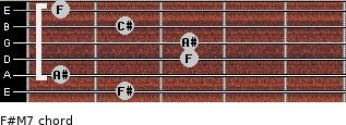 F#M7 for guitar on frets 2, 1, 3, 3, 2, 1