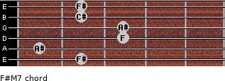 F#M7 for guitar on frets 2, 1, 3, 3, 2, 2