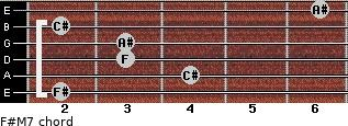 F#M7 for guitar on frets 2, 4, 3, 3, 2, 6