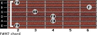 F#M7 for guitar on frets 2, 4, 4, 3, 6, 2