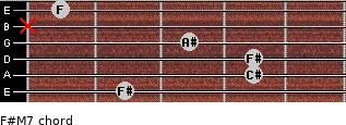 F#M7 for guitar on frets 2, 4, 4, 3, x, 1