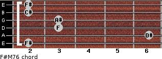 F#M7/6 for guitar on frets 2, 6, 3, 3, 2, 2