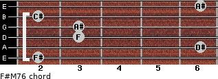F#M7/6 for guitar on frets 2, 6, 3, 3, 2, 6
