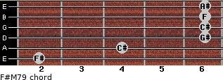 F#M7/9 for guitar on frets 2, 4, 6, 6, 6, 6