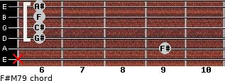 F#M7/9 for guitar on frets x, 9, 6, 6, 6, 6