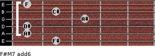 F#M7(add6) for guitar on frets 2, 1, 1, 3, 2, 1