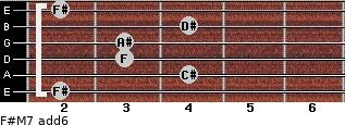 F#M7(add6) for guitar on frets 2, 4, 3, 3, 4, 2
