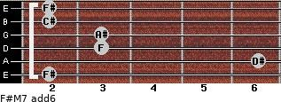 F#M7(add6) for guitar on frets 2, 6, 3, 3, 2, 2