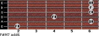 F#M7(add6) for guitar on frets 2, 6, 4, 6, 6, 6