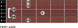 F#M7(add9) for guitar on frets 2, 1, 3, 1, 2, 2