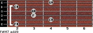 F#M7(add9) for guitar on frets 2, 4, 3, 3, 2, 4
