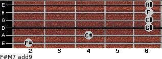 F#M7(add9) for guitar on frets 2, 4, 6, 6, 6, 6