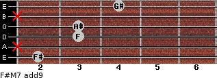 F#M7(add9) for guitar on frets 2, x, 3, 3, x, 4