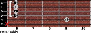 F#M7(add9) for guitar on frets x, 9, 6, 6, 6, 6