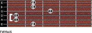 F#Maj6 for guitar on frets 2, 1, 1, 3, 2, 2