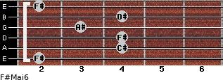 F#Maj6 for guitar on frets 2, 4, 4, 3, 4, 2