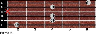 F#Maj6 for guitar on frets 2, 4, 4, x, 4, 6