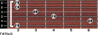 F#Maj6 for guitar on frets 2, 6, 4, 3, 2, 2