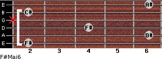 F#Maj6 for guitar on frets 2, 6, 4, x, 2, 6