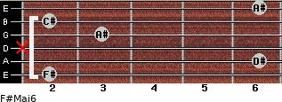 F#Maj6 for guitar on frets 2, 6, x, 3, 2, 6