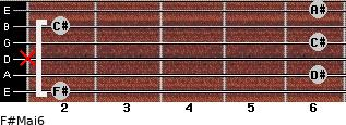 F#Maj6 for guitar on frets 2, 6, x, 6, 2, 6