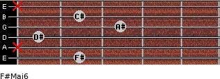 F#Maj6 for guitar on frets 2, x, 1, 3, 2, x