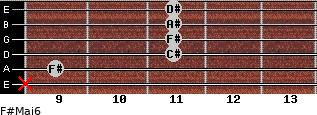 F#Maj6 for guitar on frets x, 9, 11, 11, 11, 11