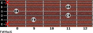 F#Maj6 for guitar on frets x, 9, 11, 8, 11, x
