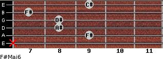 F#Maj6 for guitar on frets x, 9, 8, 8, 7, 9