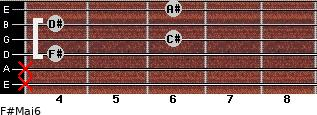 F#Maj6 for guitar on frets x, x, 4, 6, 4, 6