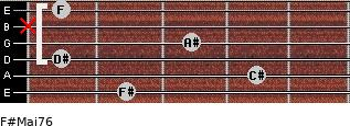 F#Maj7/6 for guitar on frets 2, 4, 1, 3, x, 1