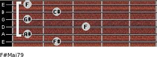 F#Maj7/9 for guitar on frets 2, 1, 3, 1, 2, 1