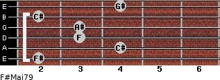F#Maj7/9 for guitar on frets 2, 4, 3, 3, 2, 4