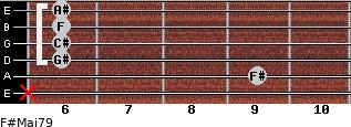 F#Maj7/9 for guitar on frets x, 9, 6, 6, 6, 6