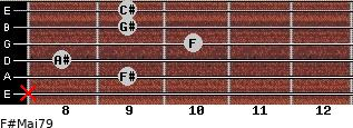 F#Maj7/9 for guitar on frets x, 9, 8, 10, 9, 9