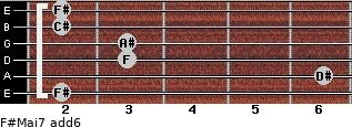 F#Maj7(add6) for guitar on frets 2, 6, 3, 3, 2, 2