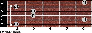F#Maj7(add6) for guitar on frets 2, 6, 3, 3, 2, 6