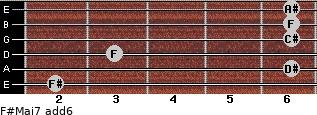 F#Maj7(add6) for guitar on frets 2, 6, 3, 6, 6, 6
