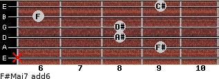 F#Maj7(add6) for guitar on frets x, 9, 8, 8, 6, 9