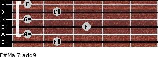 F#Maj7(add9) for guitar on frets 2, 1, 3, 1, 2, 1