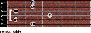F#Maj7(add9) for guitar on frets 2, 1, 3, 1, 2, 2