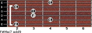 F#Maj7(add9) for guitar on frets 2, 4, 3, 3, 2, 4