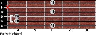 F#/A# for guitar on frets 6, 4, 4, 6, x, 6