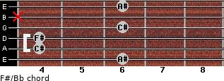 F#/Bb for guitar on frets 6, 4, 4, 6, x, 6