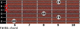 F#/Bb for guitar on frets 6, 9, 8, x, x, 9