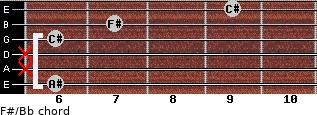 F#/Bb for guitar on frets 6, x, x, 6, 7, 9