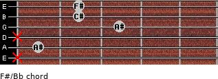 F#/Bb for guitar on frets x, 1, x, 3, 2, 2