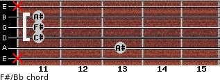 F#/Bb for guitar on frets x, 13, 11, 11, 11, x